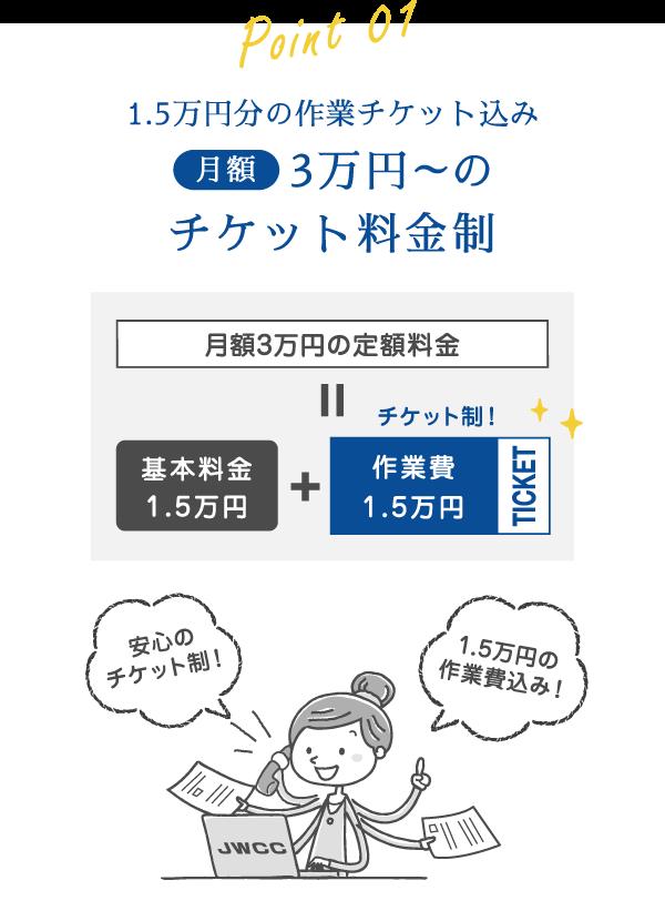 1.5万円分の作業チケット込み 月額3万円~のチケット制
